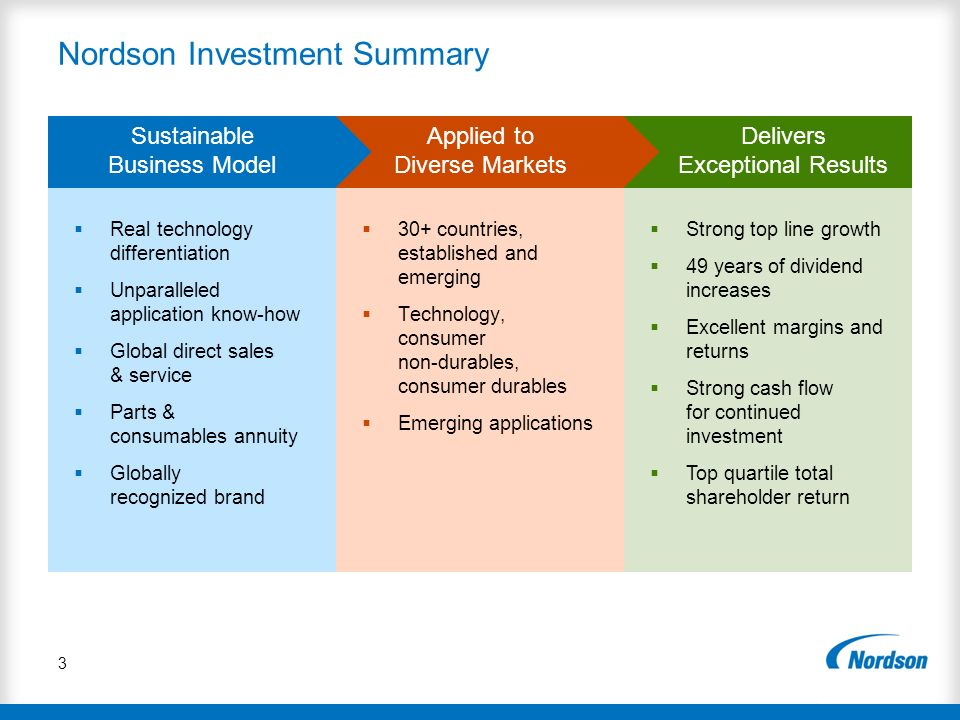 Nordson Investment Summary