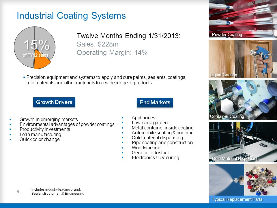 Industrial Coating Systems