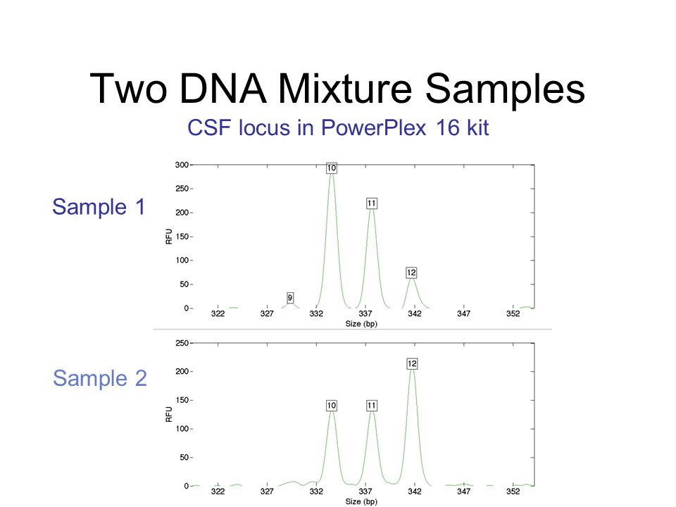Two DNA Mixture Samples