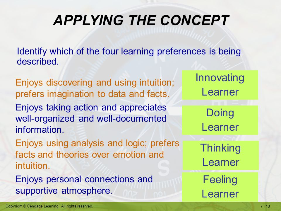 APPLYING THE CONCEPT Innovating Learner Doing Learner Thinking Learner