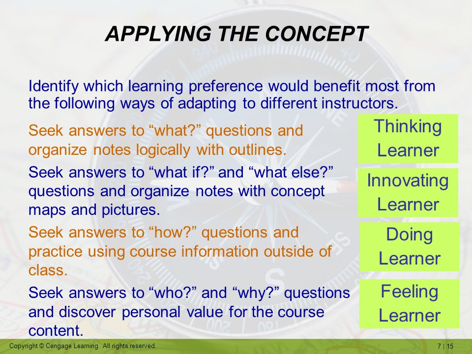 APPLYING THE CONCEPT Thinking Learner Innovating Learner Doing Learner