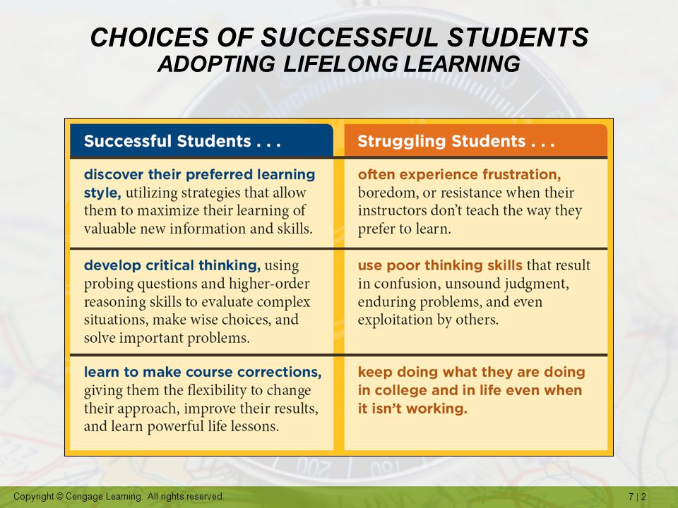 CHOICES OF SUCCESSFUL STUDENTS ADOPTING LIFELONG LEARNING