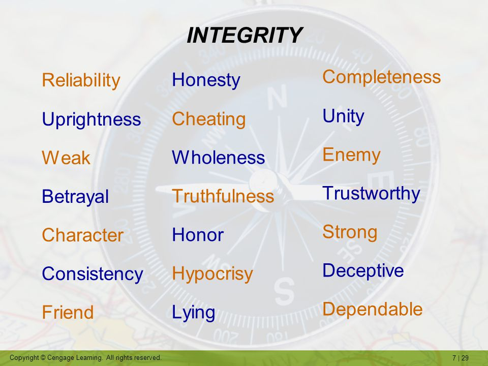 INTEGRITY Completeness