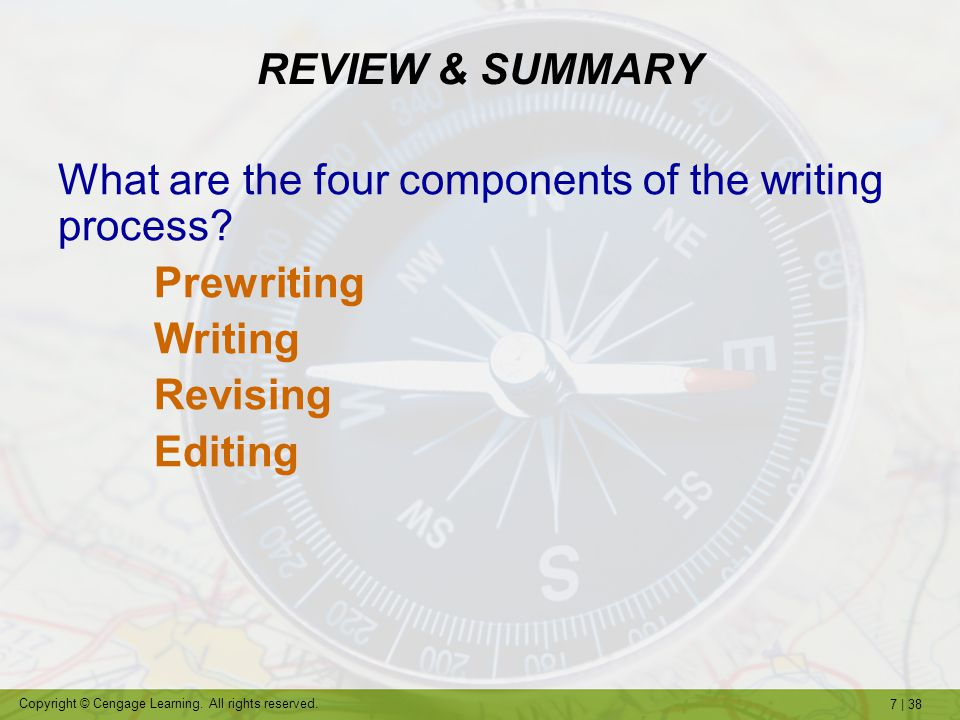 What are the four components of the writing process Prewriting