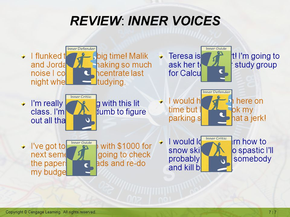 REVIEW: INNER VOICES I flunked that test, big time! Malik and Jordan were making so much noise I couldn t concentrate last night when I was studying.