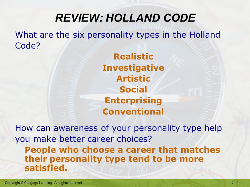 REVIEW: HOLLAND CODE