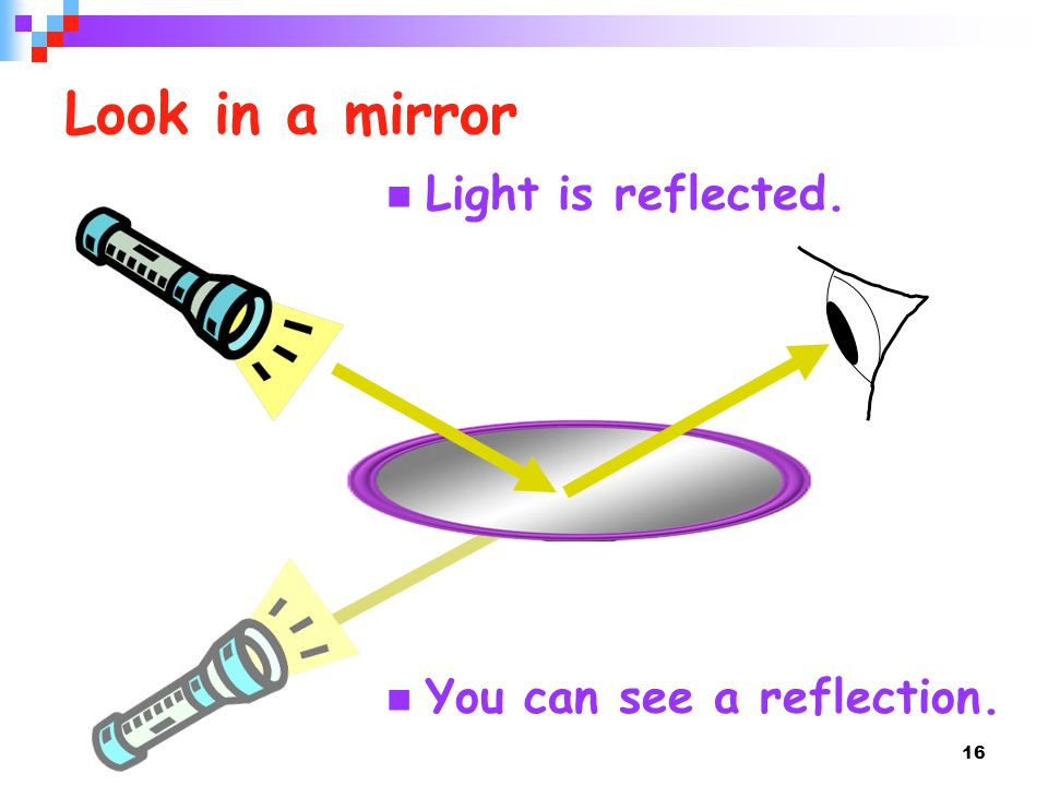 Look in a mirror Light is reflected. You can see a reflection.