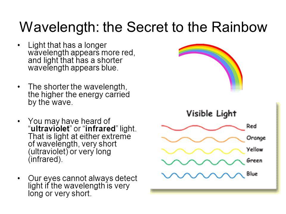 Wavelength: the Secret to the Rainbow