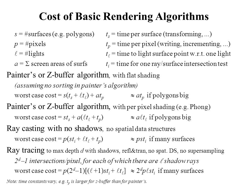 Cost of Basic Rendering Algorithms
