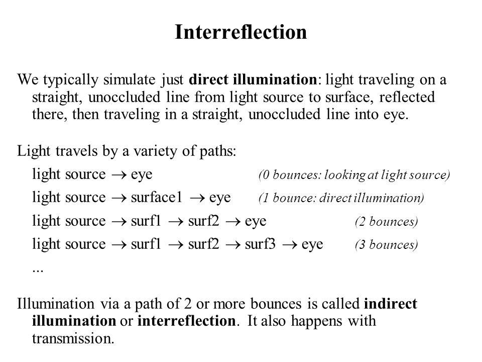 Interreflection