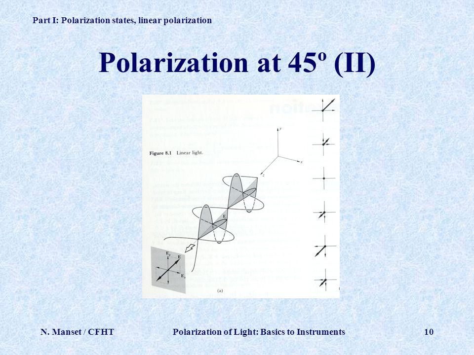 Polarization of Light: Basics to Instruments
