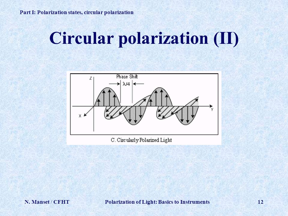 Circular polarization (II)