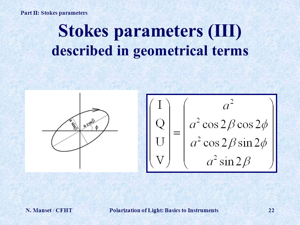 Stokes parameters (III) described in geometrical terms