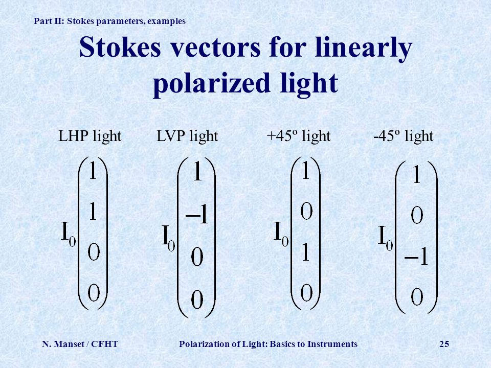 Stokes vectors for linearly polarized light