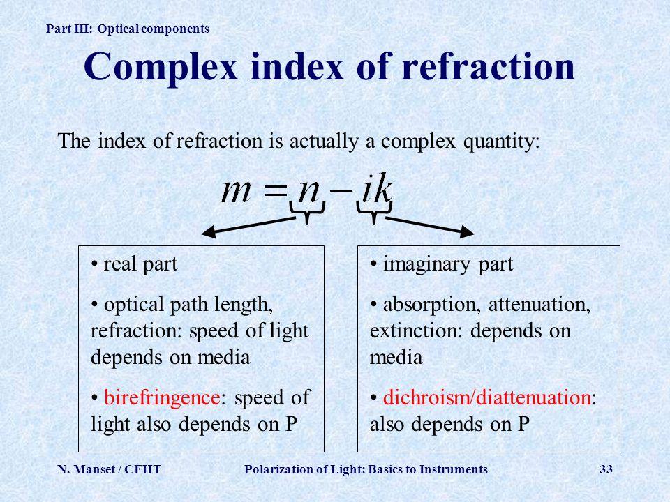 Complex index of refraction