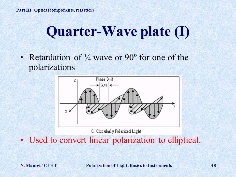 Quarter-Wave plate (I)