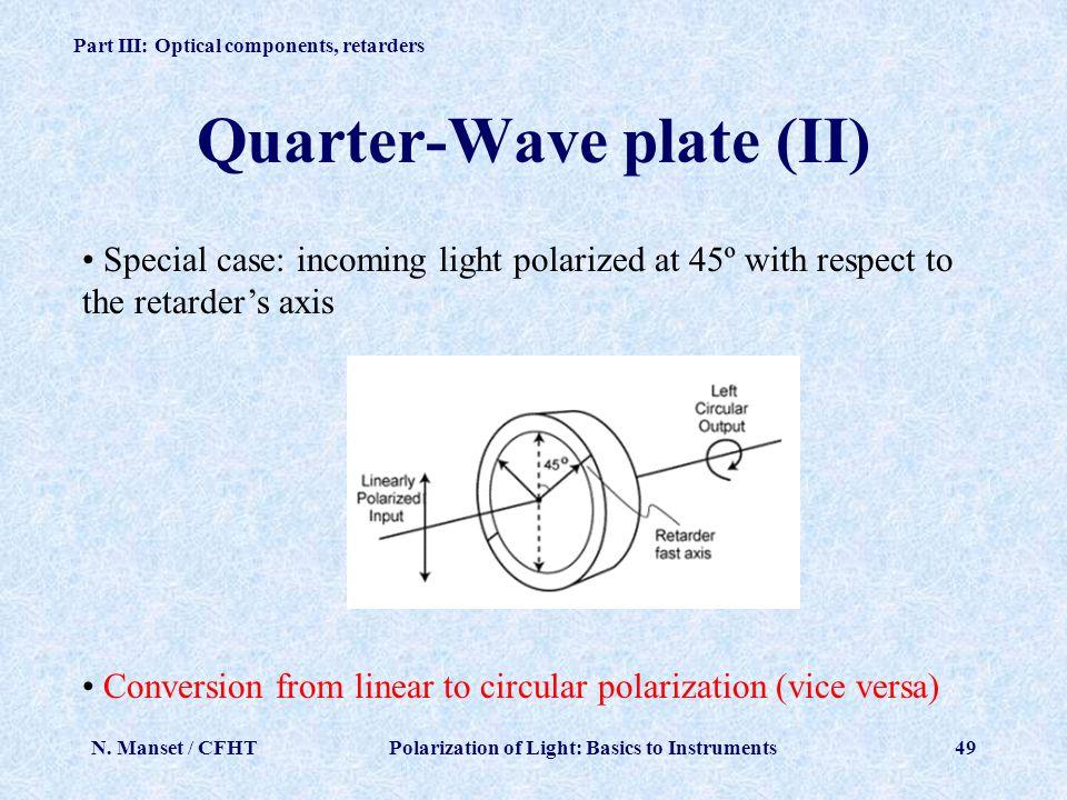 Quarter-Wave plate (II)