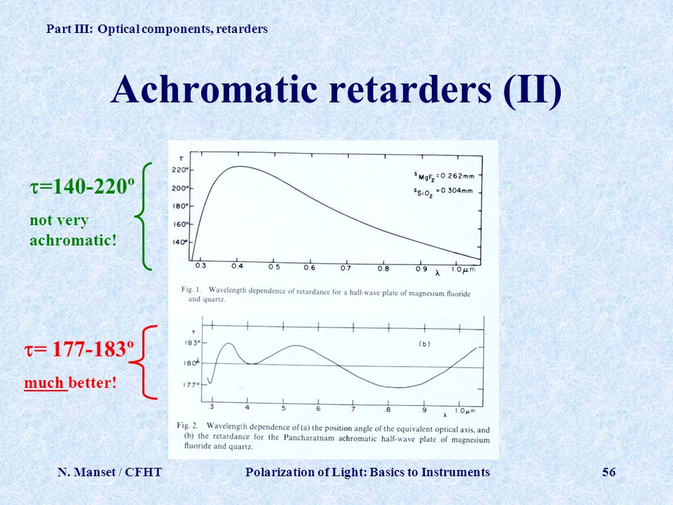Achromatic retarders (II)