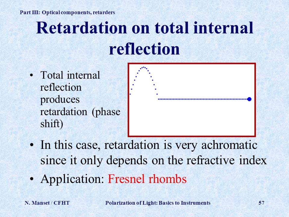 Retardation on total internal reflection