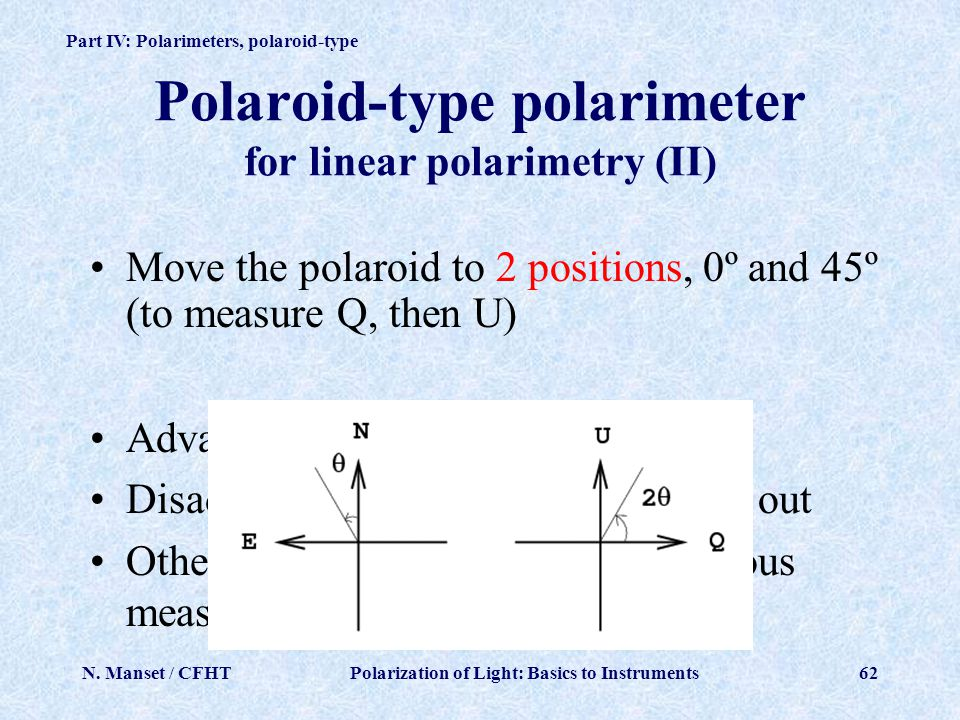 Polaroid-type polarimeter for linear polarimetry (II)