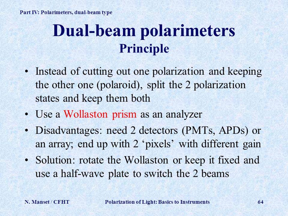 Dual-beam polarimeters Principle