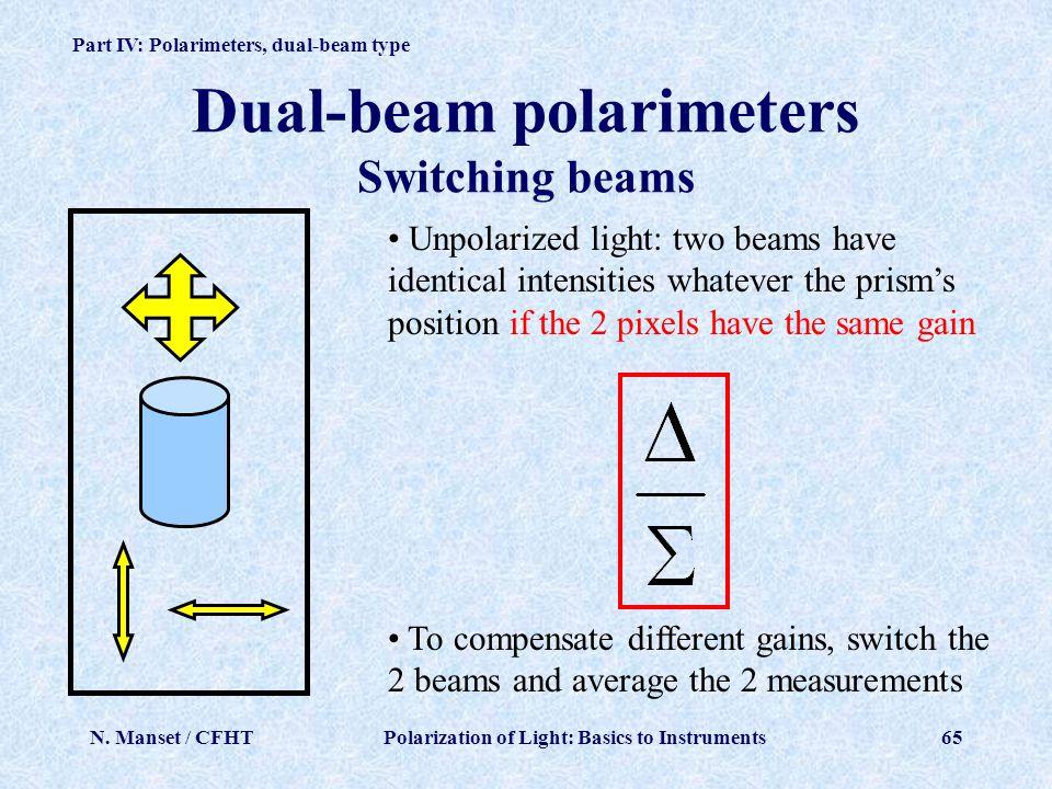 Dual-beam polarimeters Switching beams