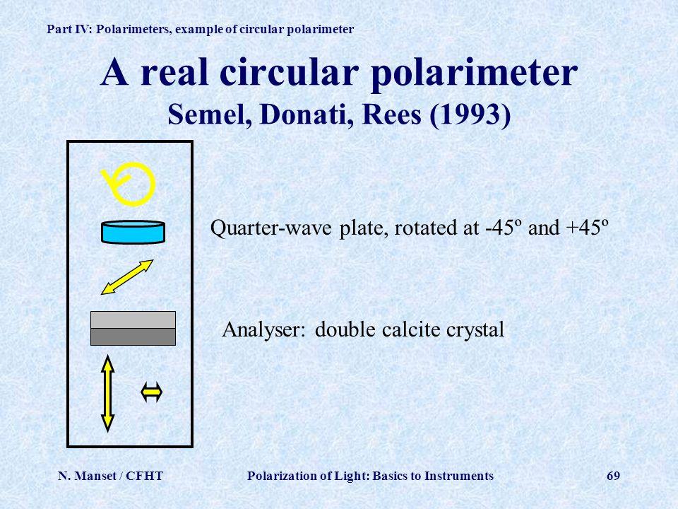 A real circular polarimeter Semel, Donati, Rees (1993)