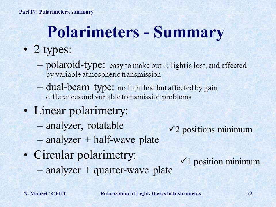 Polarimeters - Summary