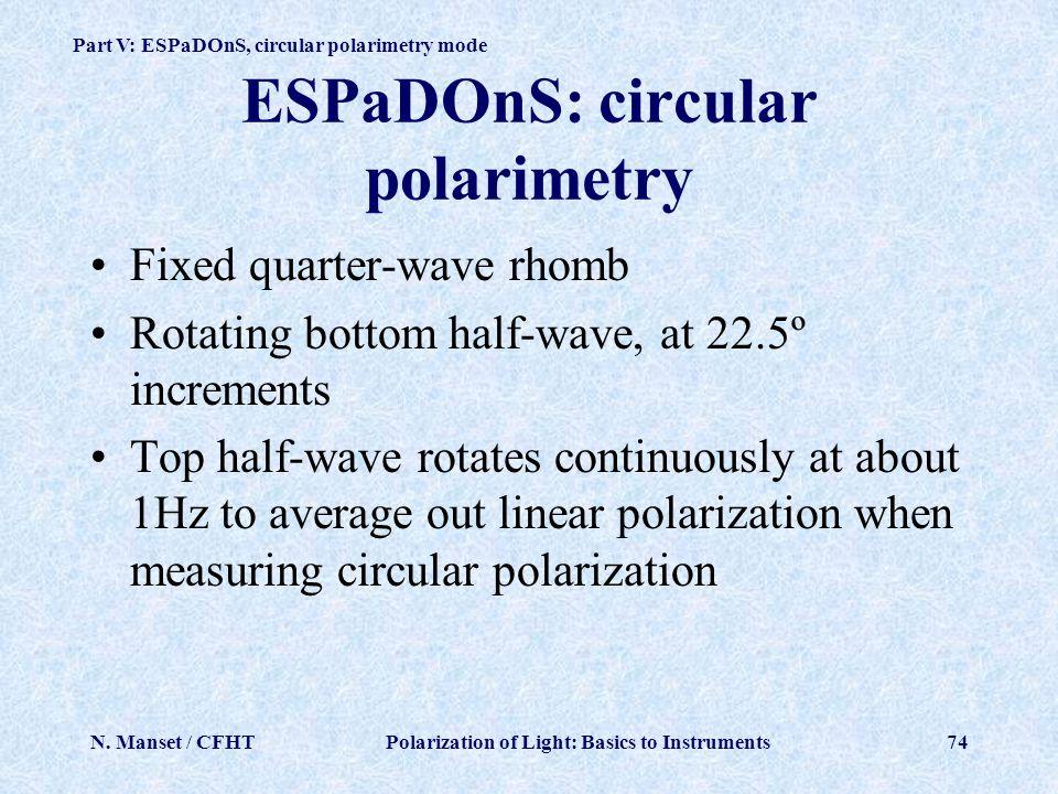 ESPaDOnS: circular polarimetry
