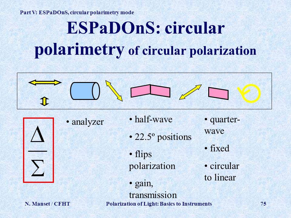 ESPaDOnS: circular polarimetry of circular polarization