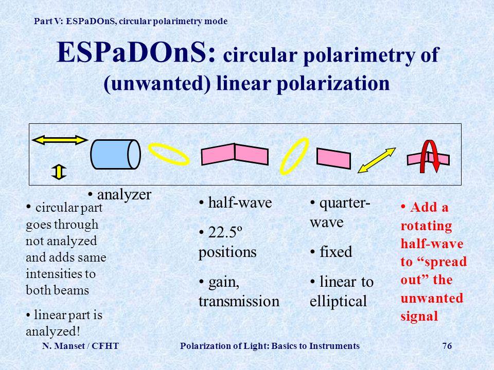 ESPaDOnS: circular polarimetry of (unwanted) linear polarization