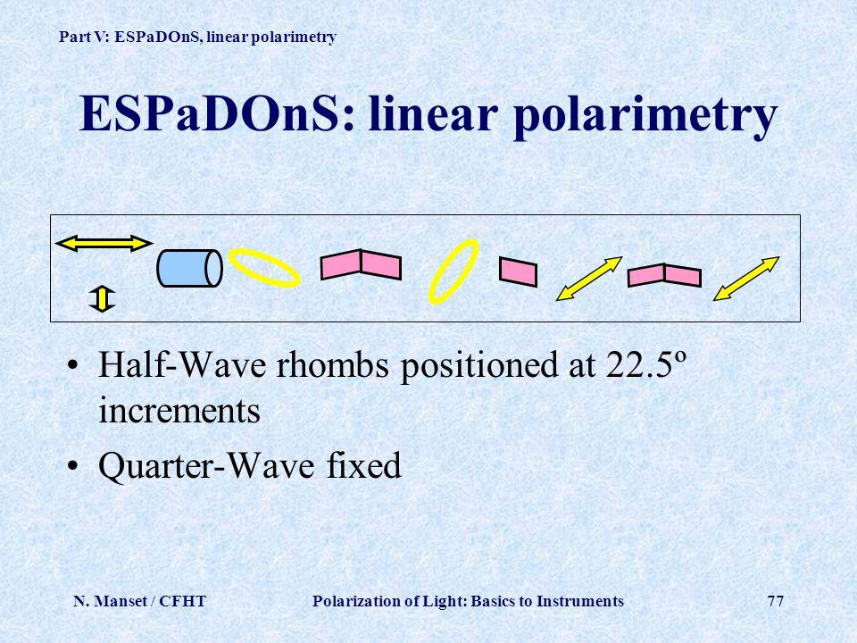 ESPaDOnS: linear polarimetry