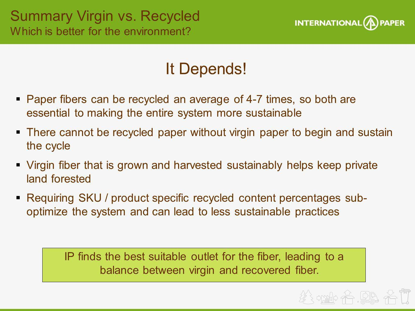 It Depends! Summary Virgin vs. Recycled