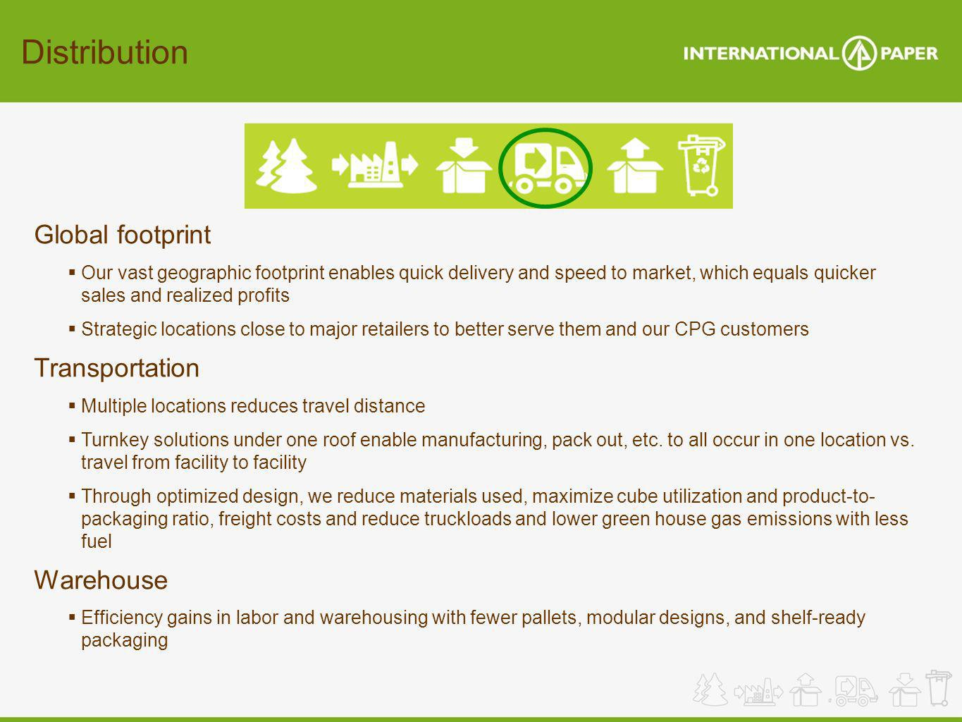 Distribution Global footprint Transportation Warehouse