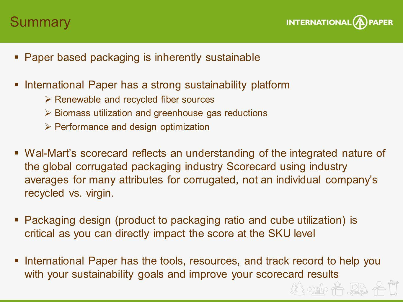 Summary Paper based packaging is inherently sustainable