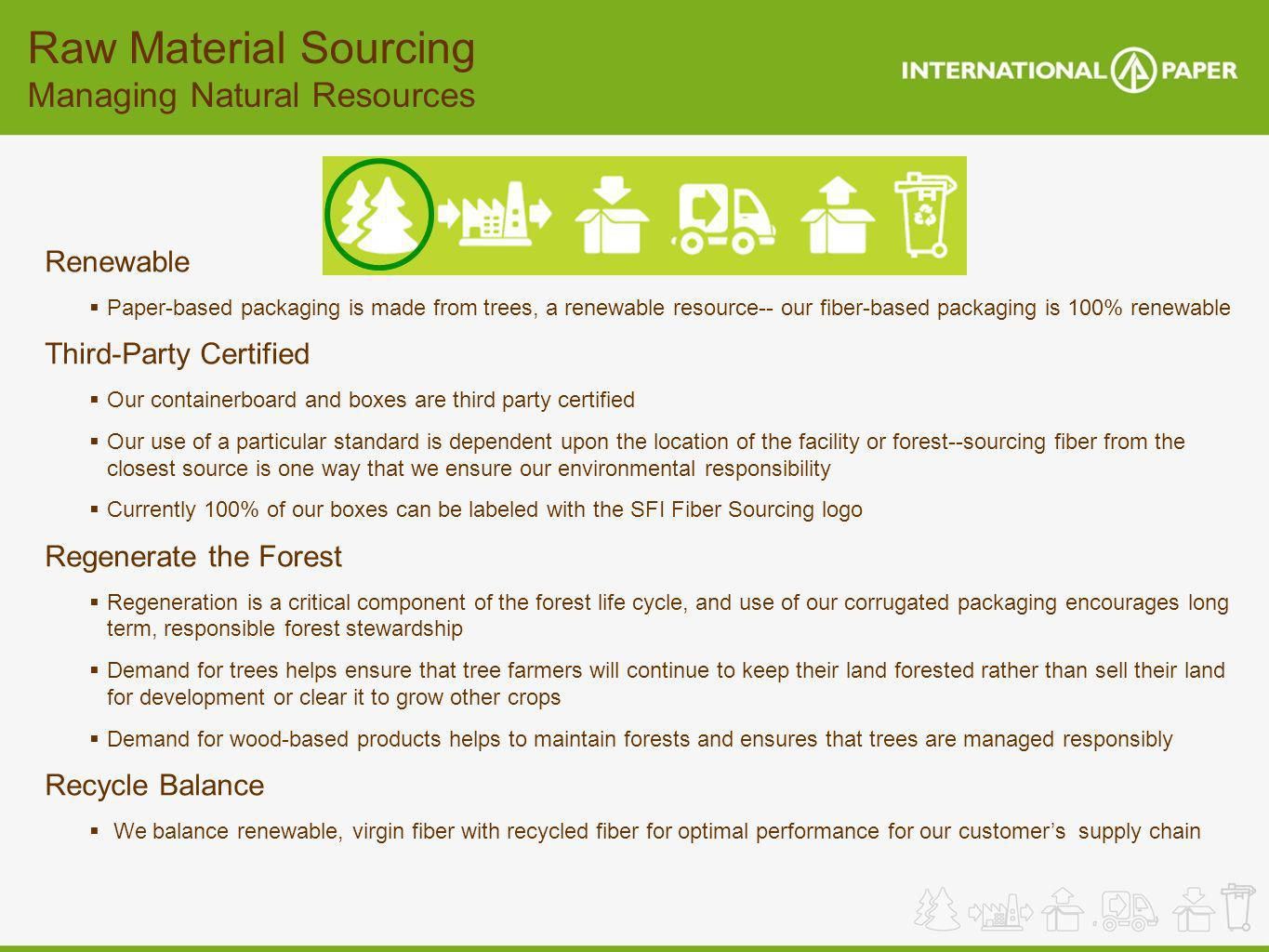 Raw Material Sourcing Managing Natural Resources Renewable