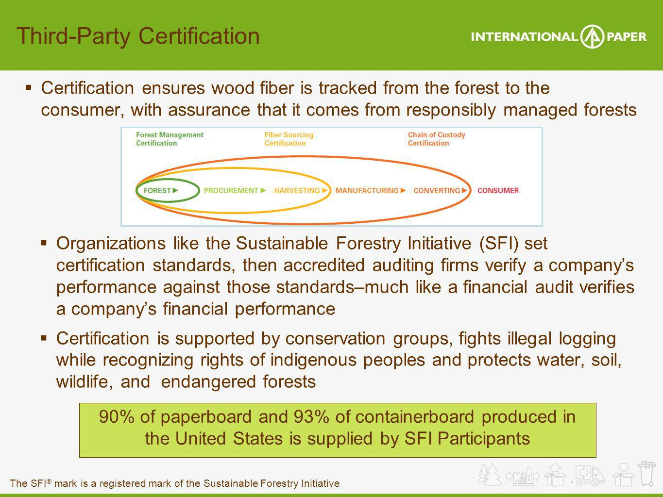 Sustainability january ppt download 5 third party certification 1betcityfo Choice Image