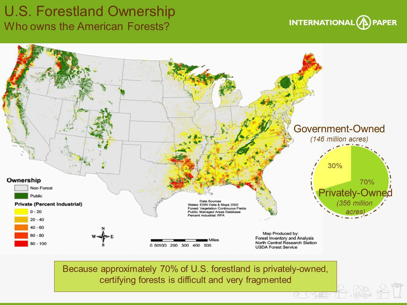 U.S. Forestland Ownership