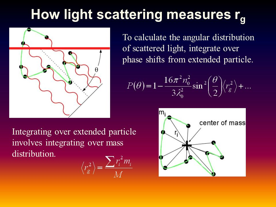 How light scattering measures rg