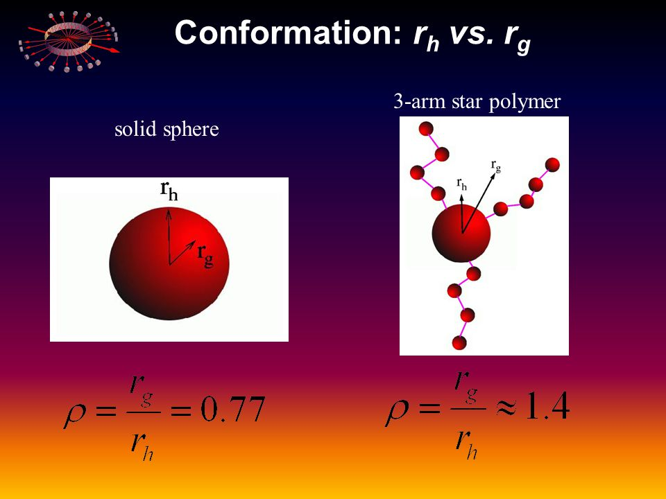 Conformation: rh vs. rg 3-arm star polymer solid sphere