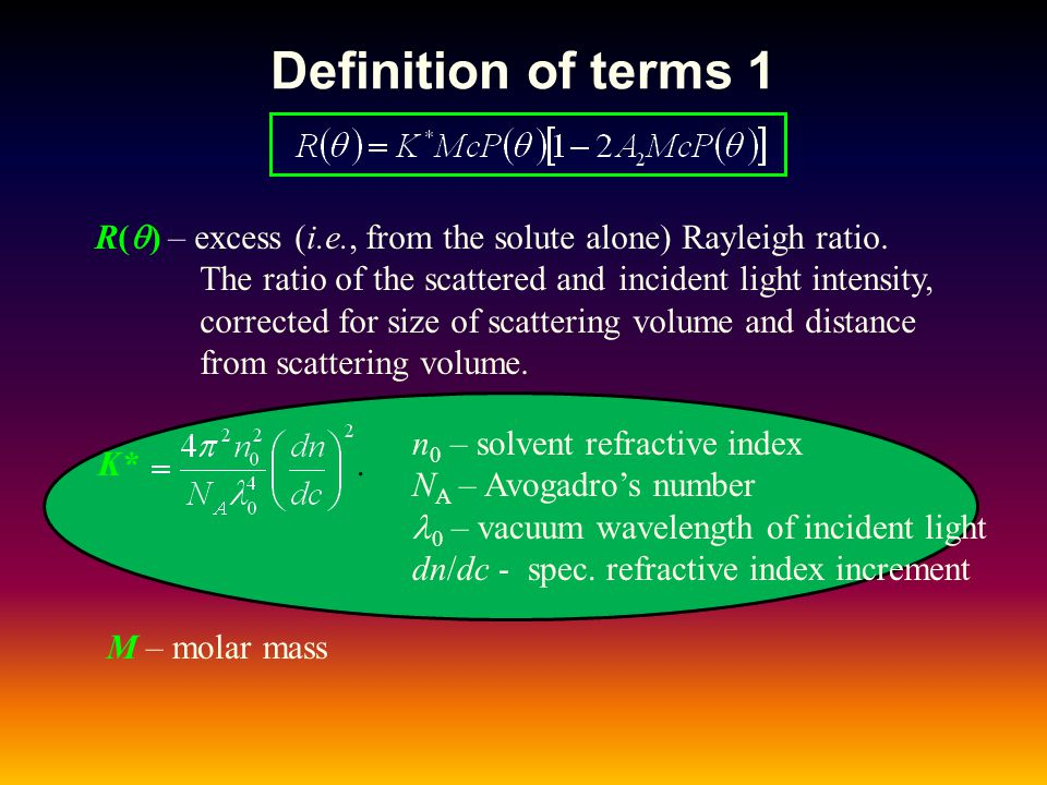 Definition of terms 1 R(q) – excess (i.e., from the solute alone) Rayleigh ratio. The ratio of the scattered and incident light intensity,