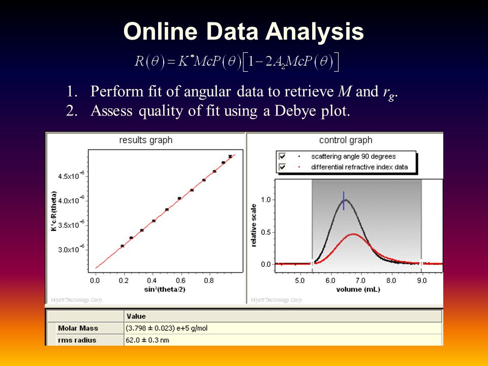 Online Data Analysis Perform fit of angular data to retrieve M and rg.