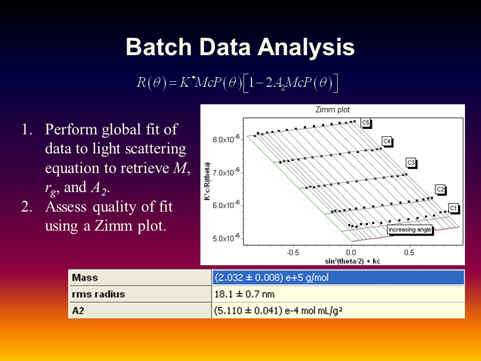 Batch Data Analysis Perform global fit of data to light scattering equation to retrieve M, rg, and A2.