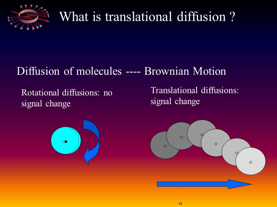 What is translational diffusion