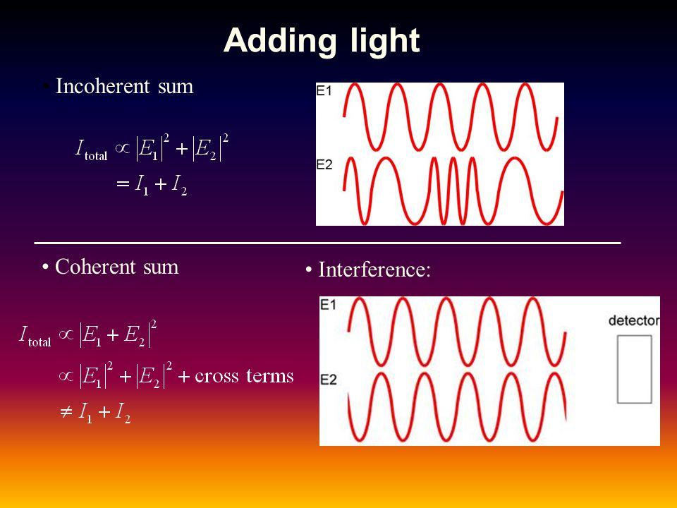 Adding light Incoherent sum Coherent sum Interference: