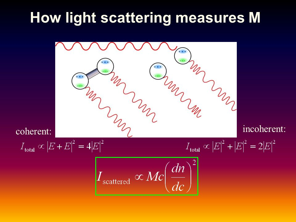 How light scattering measures M