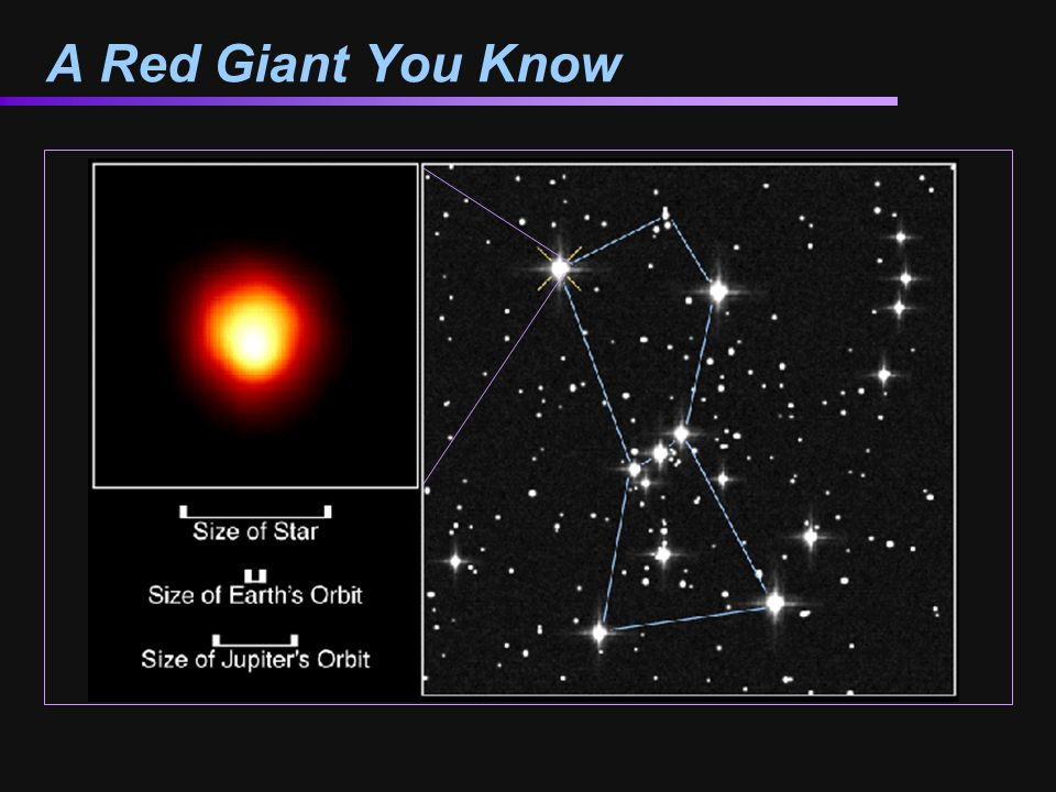 A Red Giant You Know End of H fusion - red giant stage