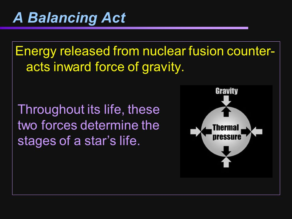 A Balancing Act Energy released from nuclear fusion counter-acts inward force of gravity.