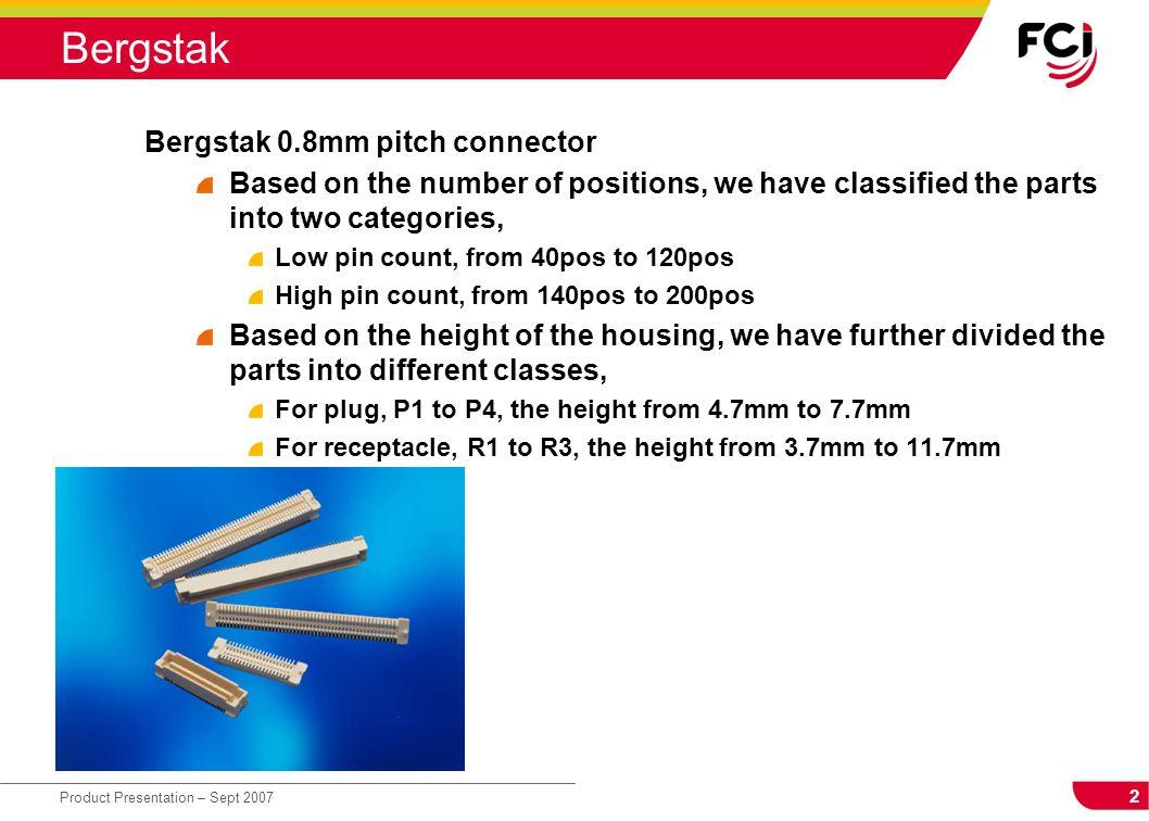 Bergstak Bergstak 0.8mm pitch connector