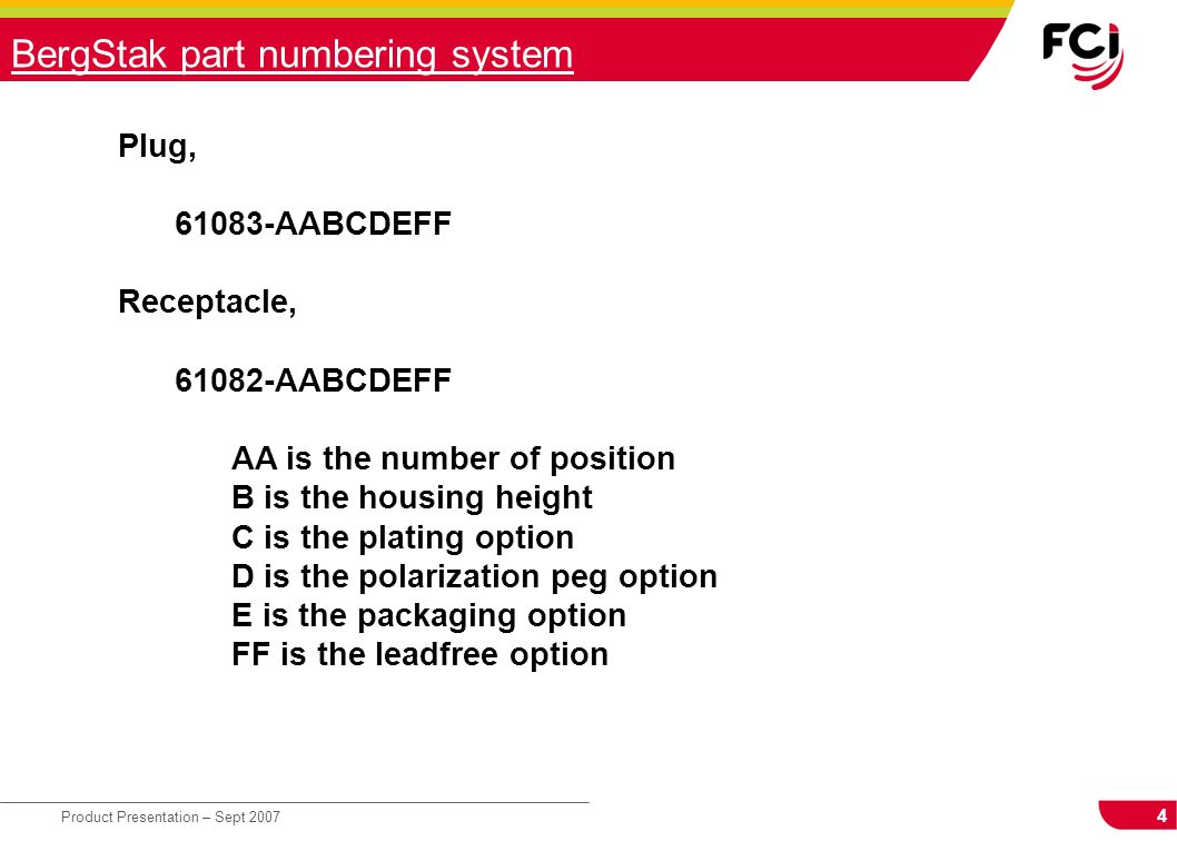 BergStak part numbering system